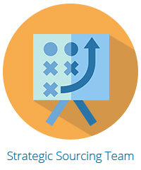 Strategic-Sourcing-Commitee-button