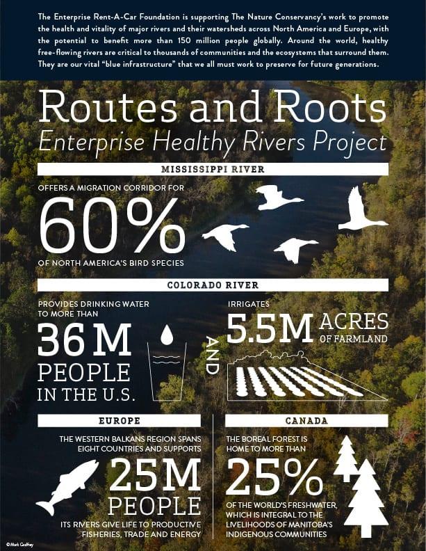 Enterprise Healthy Rivers Project